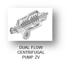 DUAL FLOW CENTRIFUGAL PUMP ZV