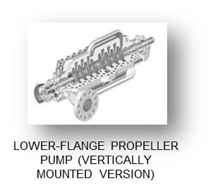 LOWER-FLANGE PROPELLER PUMP